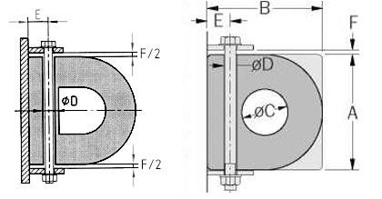 Бортовой привальный брус D-образный (сечение)